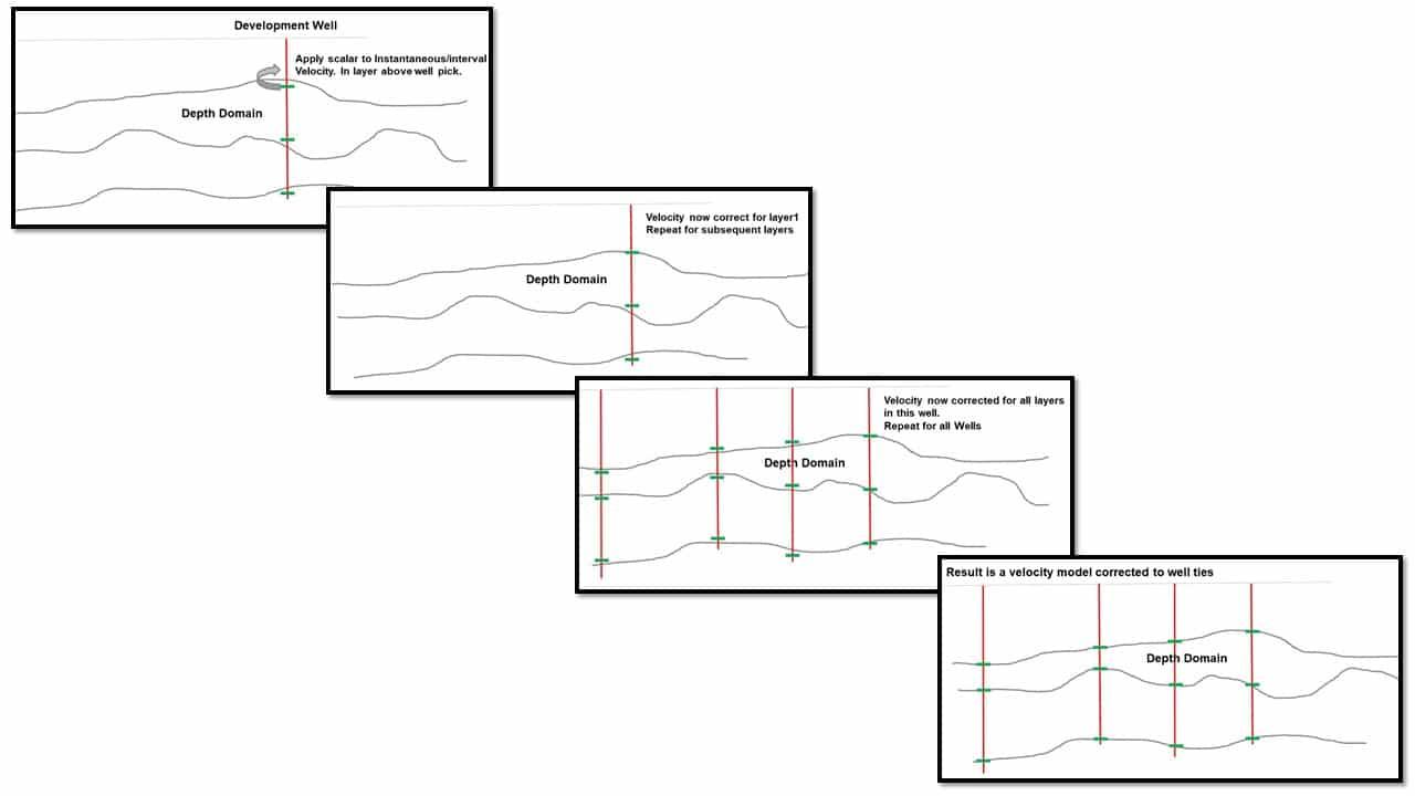 depth uncertainty analysis 2