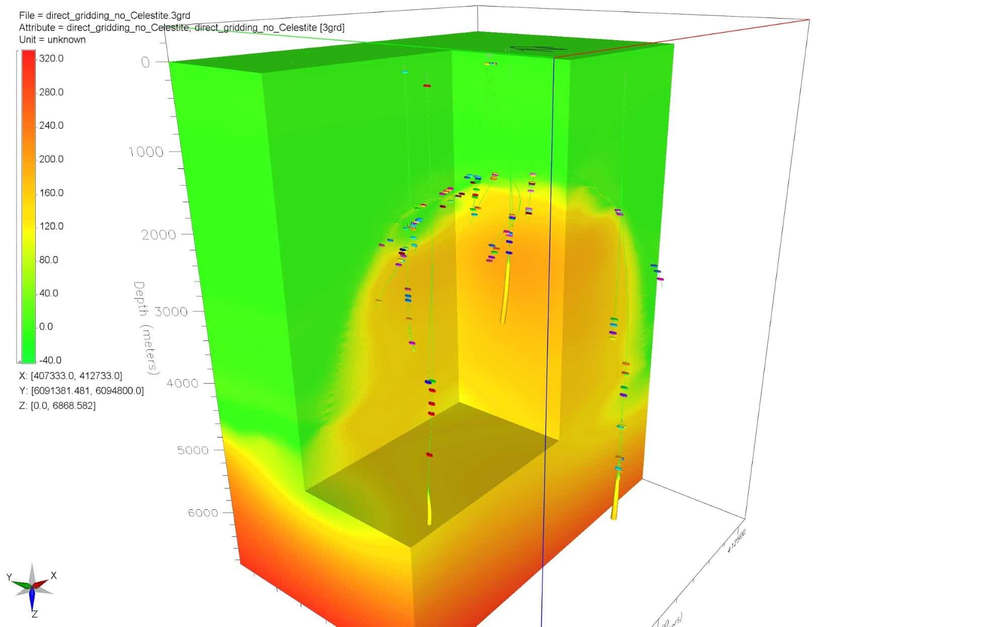 depth uncertainty analysis