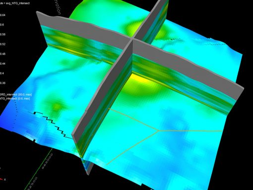 Quantitative Analysis of Proposed Well Locations