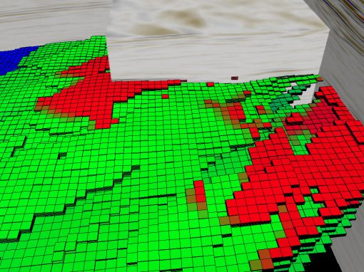 Seismic Forward Modeling in a North Sea Reservoir