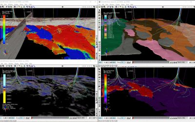 Scaling 3D Seismic Data Analysis from Laptops to Visualization Centers