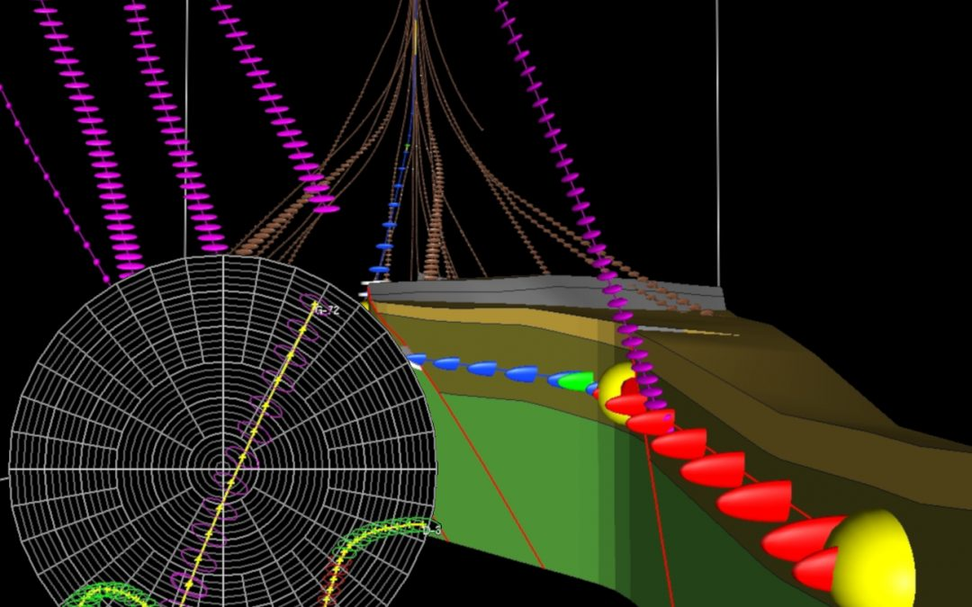 Horizontal and Directional 3D Wellbore Visualization
