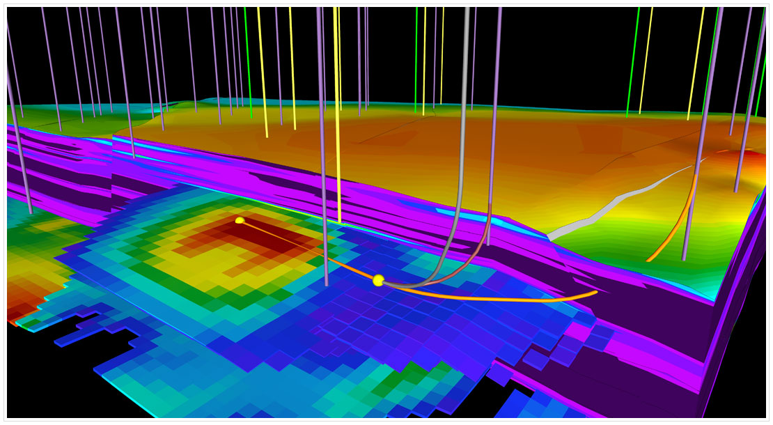 3D wellbore visualization