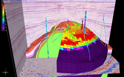Residual Analysis of 4D Reservoir Simulation Grids